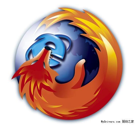 Firefox全球市场份额突破25%