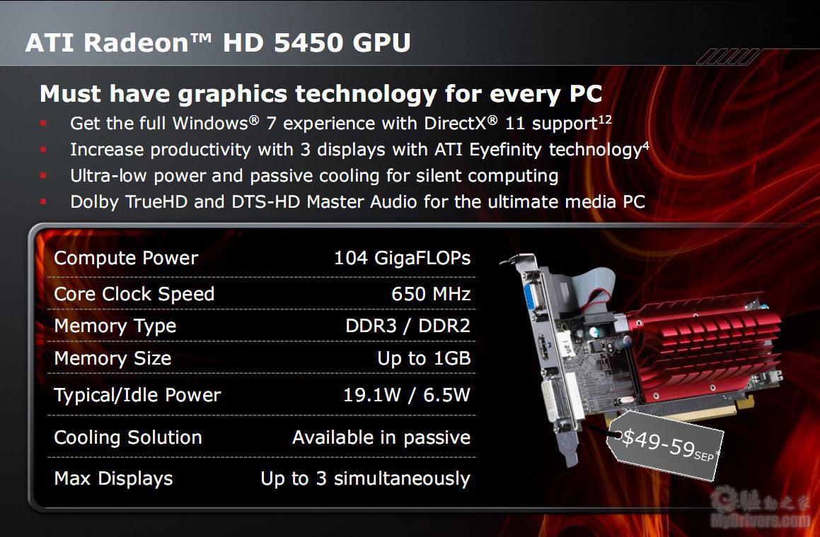 Radeon 4800 Drivers Скачать
