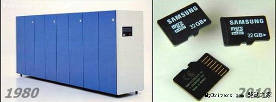历史变迁:1980年的20GB和2010年的32GB