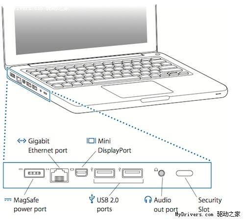 新MacBook支持DisplayPort音视频输出
