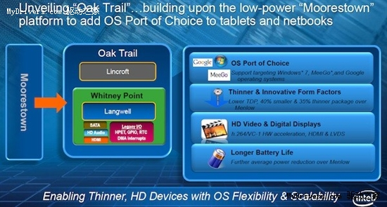 Moorestown不支持Windows Oak Trail可以