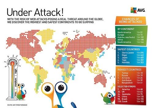 土耳其是上网最危险国家 中国排名第79位