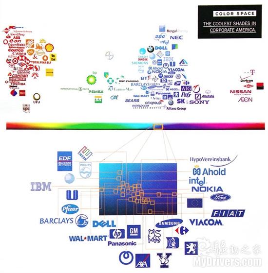 什么是全球网络的主色调?
