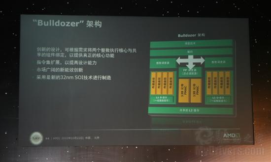 GPU/APU/CPU轮番轰炸:AMD 2010技术日全程报道