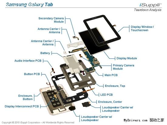 手机显示屏结构图