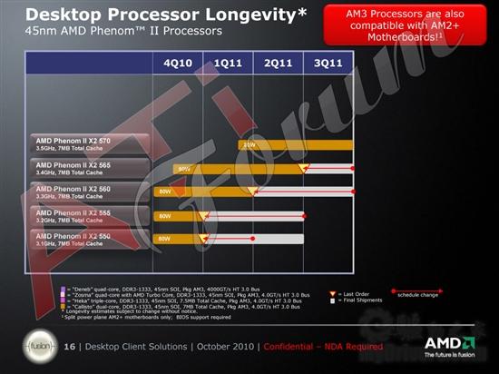AM3时代的黄昏:AMD处理器路线图全览