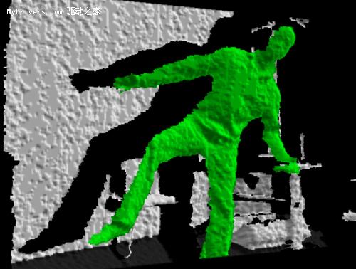 微软官方博客揭秘Kinect工作原理