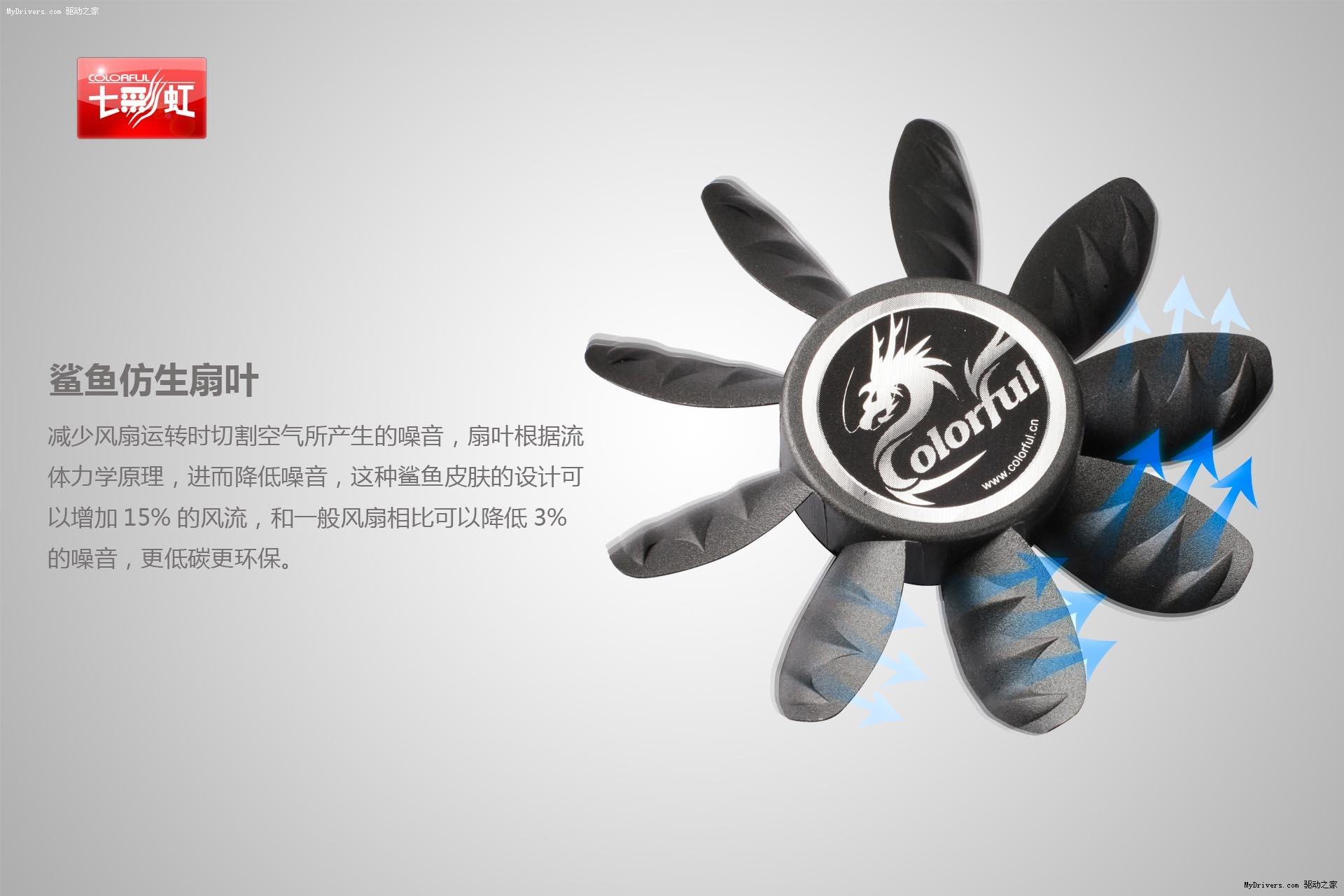 igame560ti采用了双风扇,并使用了大小扇结构的设计.图片
