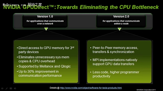 简化并行开发 NVIDIA宣布CUDA 4.0