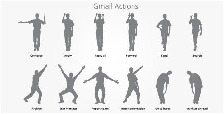 愚人愚己 Gmail新增动作检测识别功能