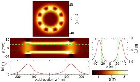 用于提取反物质原子的磁场示意图