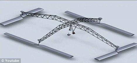 美发明人力直升机 脚蹬踏板驱动飞机升空