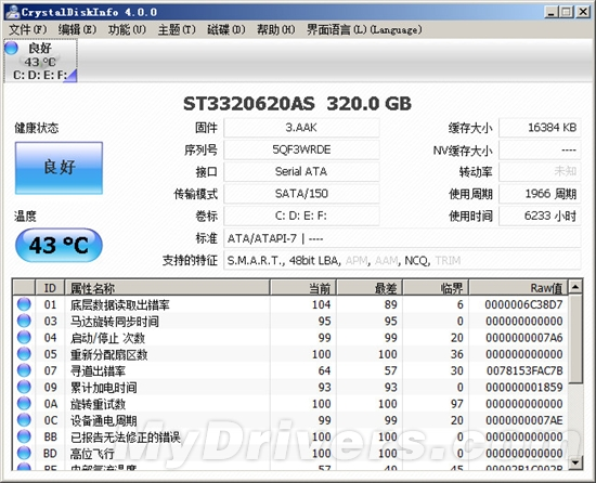 下载:硬盘检测工具CrystalDiskInfo 4.0.0版