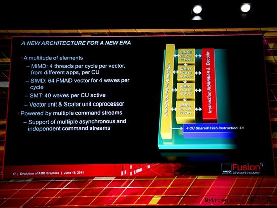 图形、计算齐头并进:AMD全新架构详解