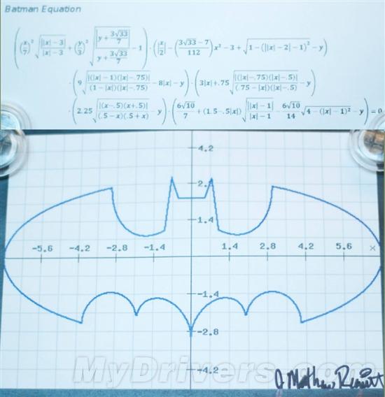 """... 的""""蝙蝠侠方程式""""-蝙蝠侠,方程式,数学-驱动之家 : 数学 方程式 : 数学"""