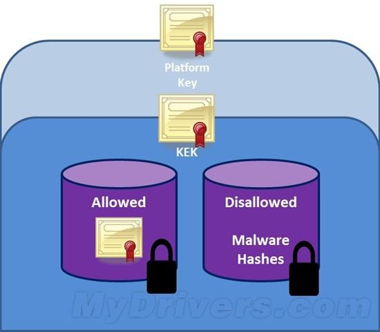 微软:Windows 8安全启动不会封杀Linux等系统