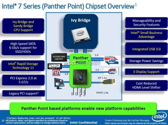 Intel Ivy Bridge/Maho Bay平台再揭秘