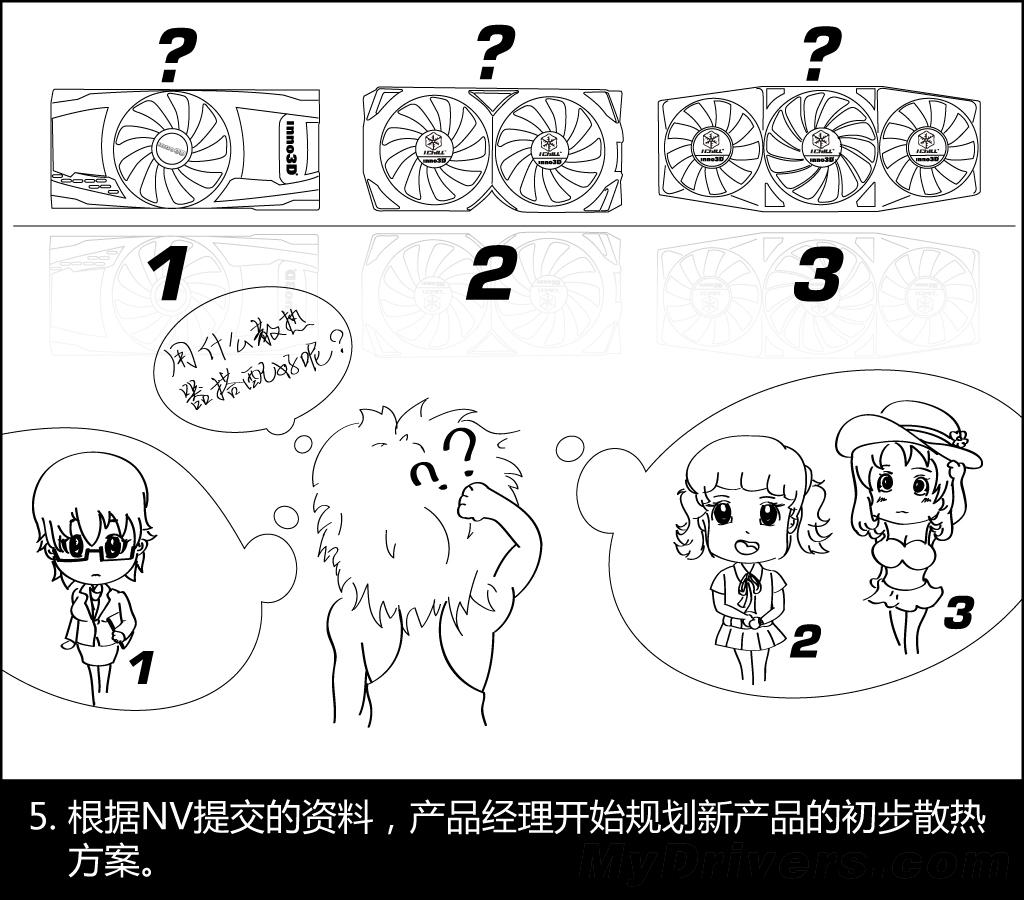 手绘q版漫画:显卡诞生记