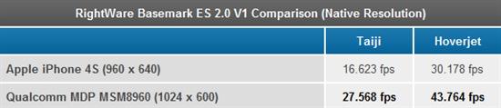 Modem drivers for The MDP 3900V U Modem version A04