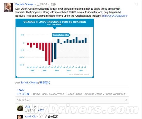 群众力量最伟大 中国网民成功占领奥巴马Google+