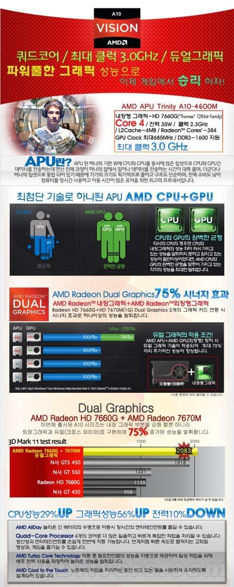 AMD韩国网站自曝Trinity APU 性能真有提升