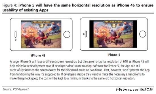 下代iPhone:4寸屏幕+16:9比例