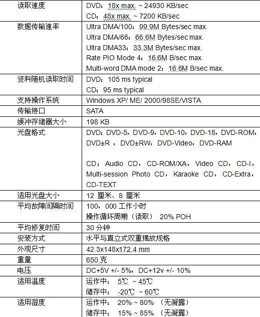 华硕静音王dvd-e818at诱惑挡不住