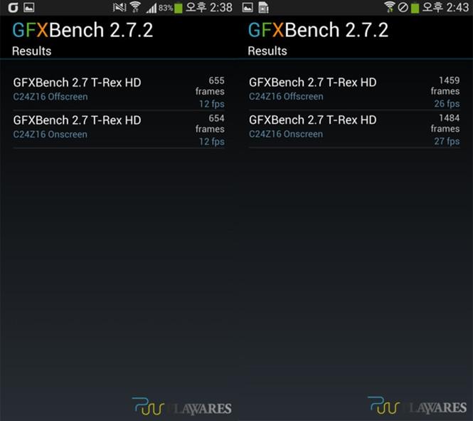 搭载骁龙800处理器LTE-A版Galaxy S4性能评测