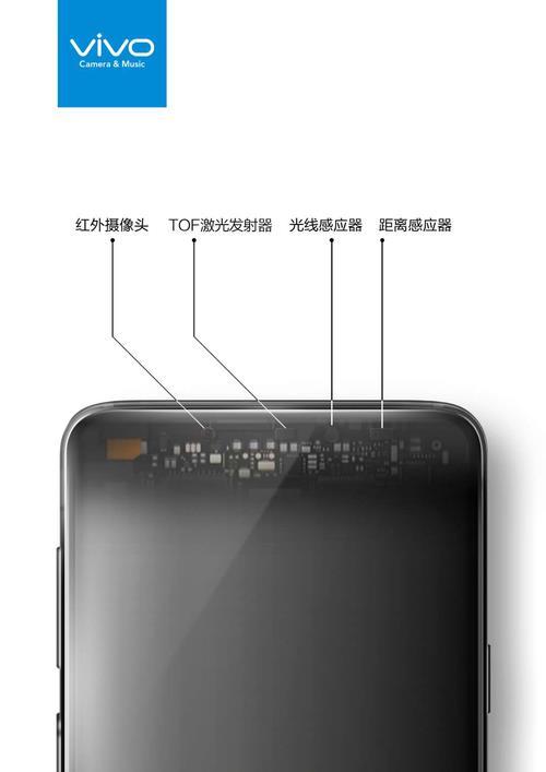 相较3d结构光 ,tof深度摄像头优势在于其整体模组更小,带来的最直接