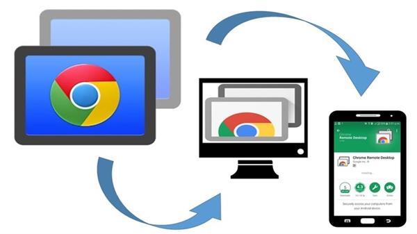 Chrome什岁了你条当它阅读器?此雕刻些神物玩法知好多