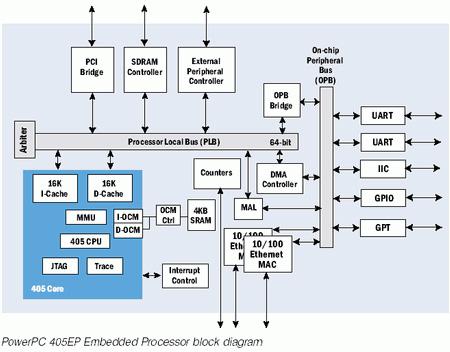 电路 电路图 电子 设计 素材 原理图 450_352